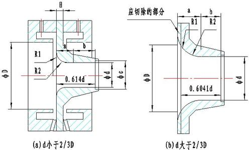 喷嘴流量计安装尺寸-喷嘴流量计安装尺寸-一步电子网
