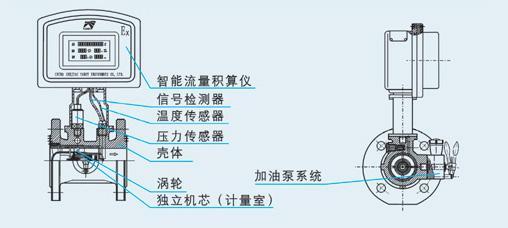老a6空气流量计电路图
