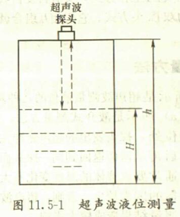 超声波液位计脉冲回波法测量原理